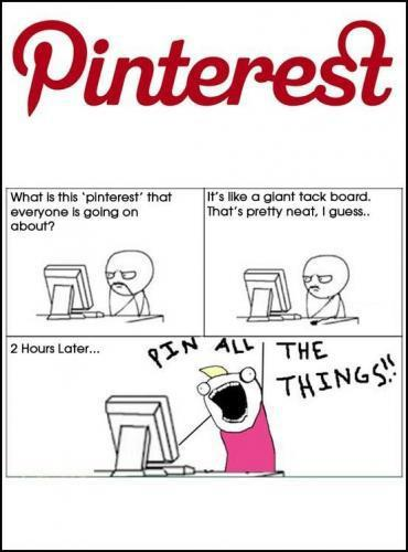 Pinterest Explained